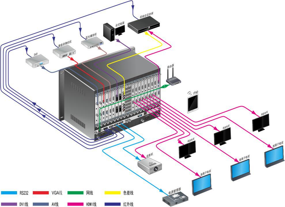 山东可视化分布式系统的优势插图